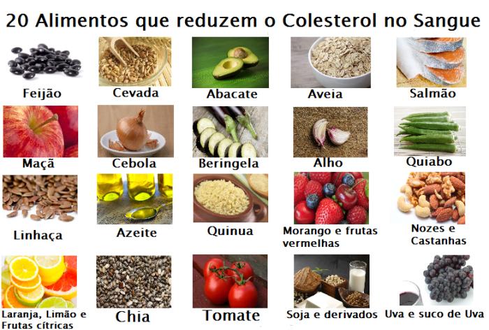 Vinte alimentos que equilibram o colesterol