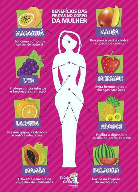 A mulher e as frutas